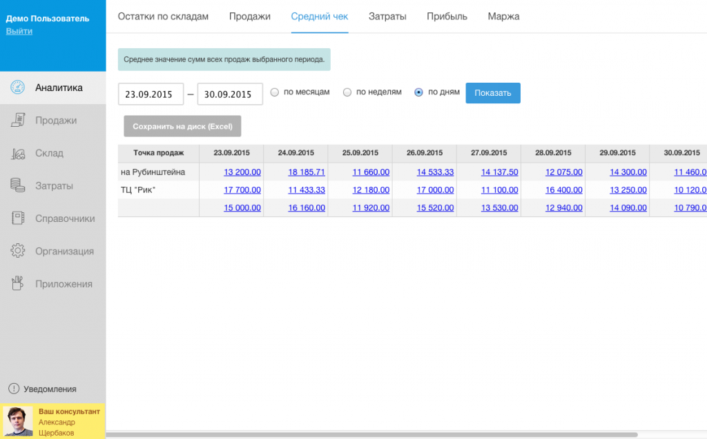 screencapture-app-subtotal-ru-id2451-rep-avgcheck-php-1443601367916