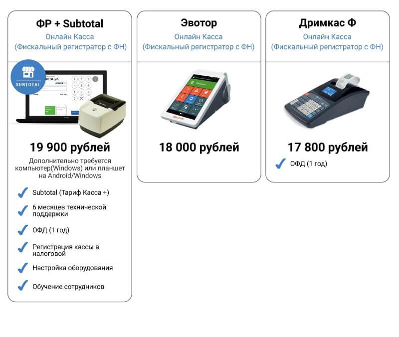 Программа для автоматизации розничных магазинов Subtotal - фото 17