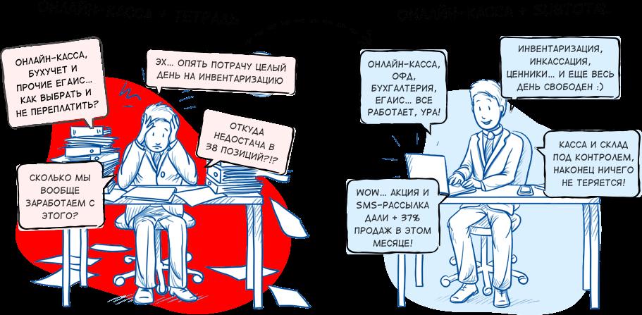 онлайн-касса Subtotal